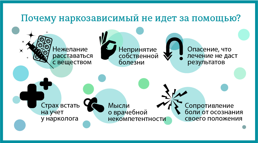 вылечить наркозависимого в Волгограде