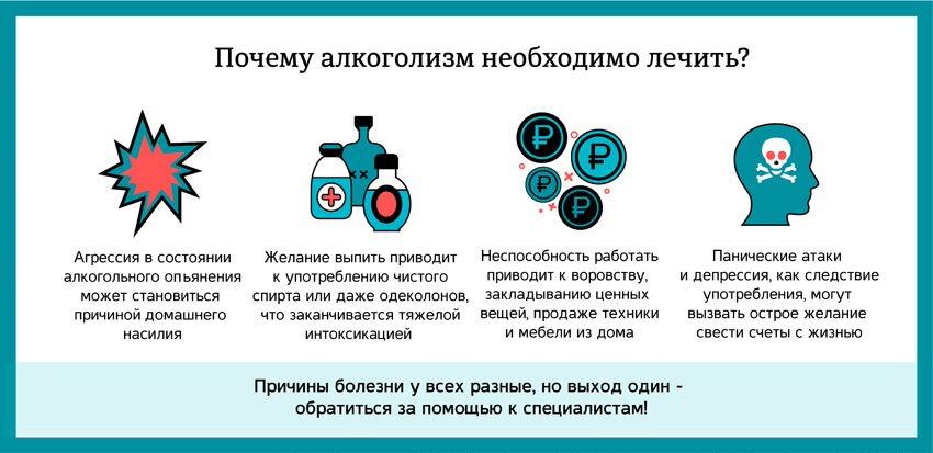 вылечить алкоголика в Михайловке